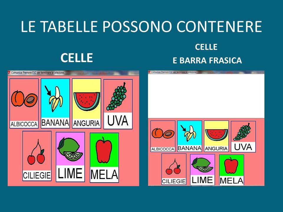 LE TABELLE POSSONO CONTENERE