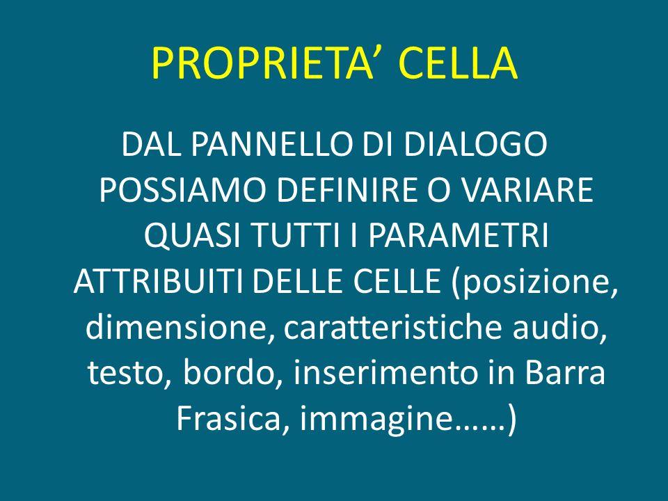 PROPRIETA' CELLA