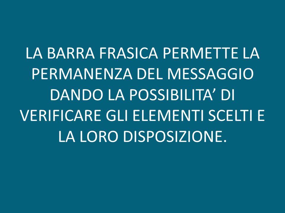 LA BARRA FRASICA PERMETTE LA PERMANENZA DEL MESSAGGIO DANDO LA POSSIBILITA' DI VERIFICARE GLI ELEMENTI SCELTI E LA LORO DISPOSIZIONE.
