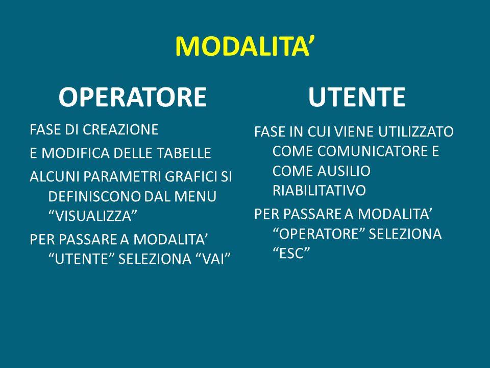 MODALITA' OPERATORE UTENTE