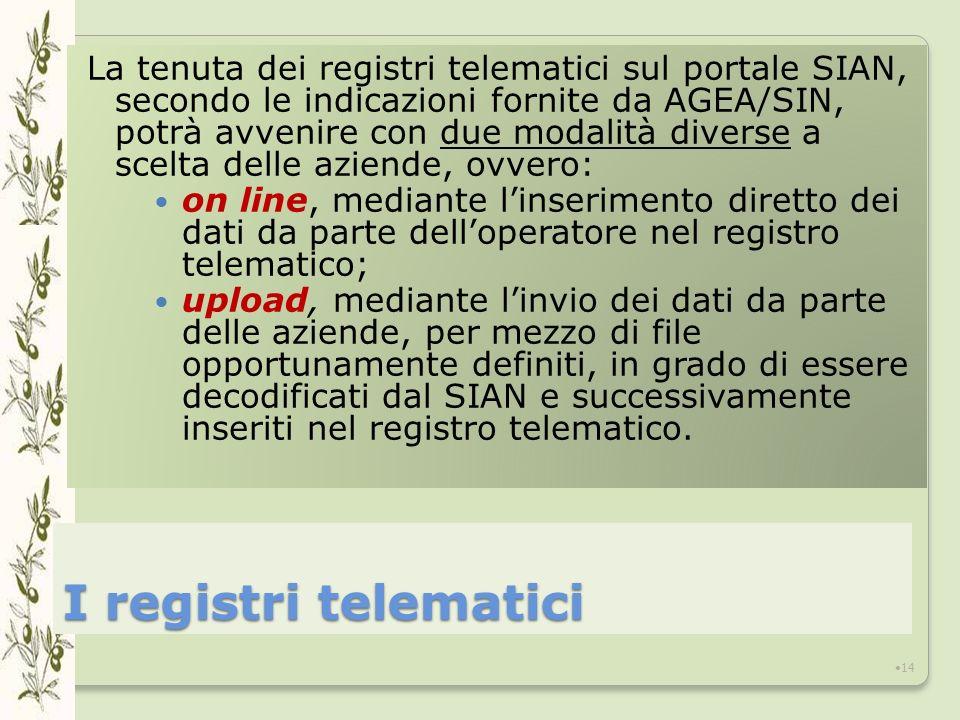 La tenuta dei registri telematici sul portale SIAN, secondo le indicazioni fornite da AGEA/SIN, potrà avvenire con due modalità diverse a scelta delle aziende, ovvero: