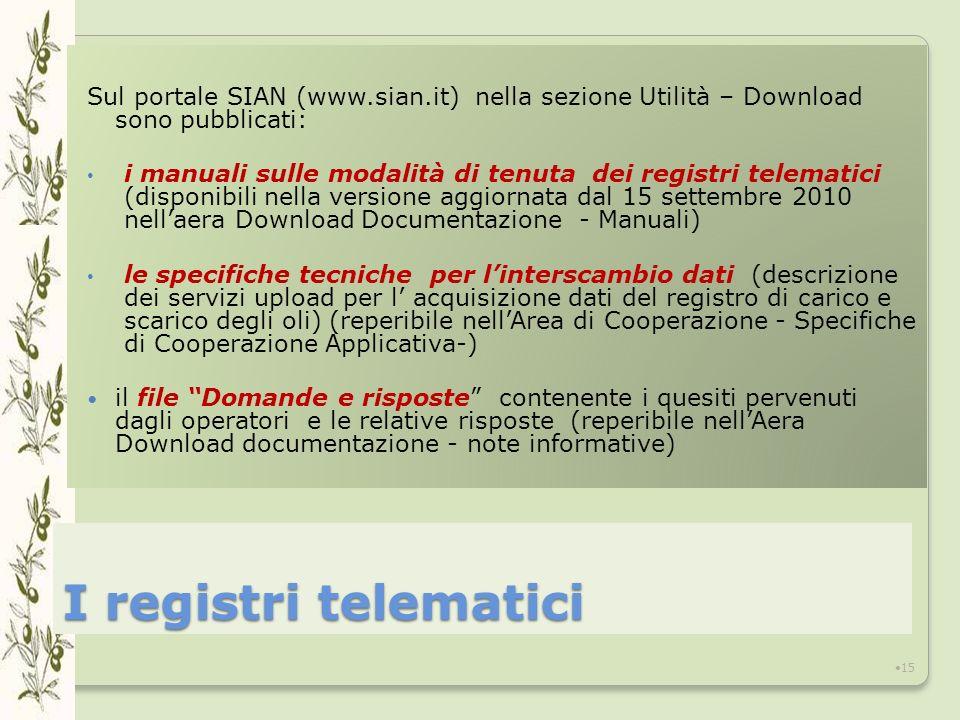 Sul portale SIAN (www. sian