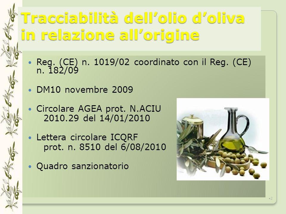 Tracciabilità dell'olio d'oliva in relazione all'origine
