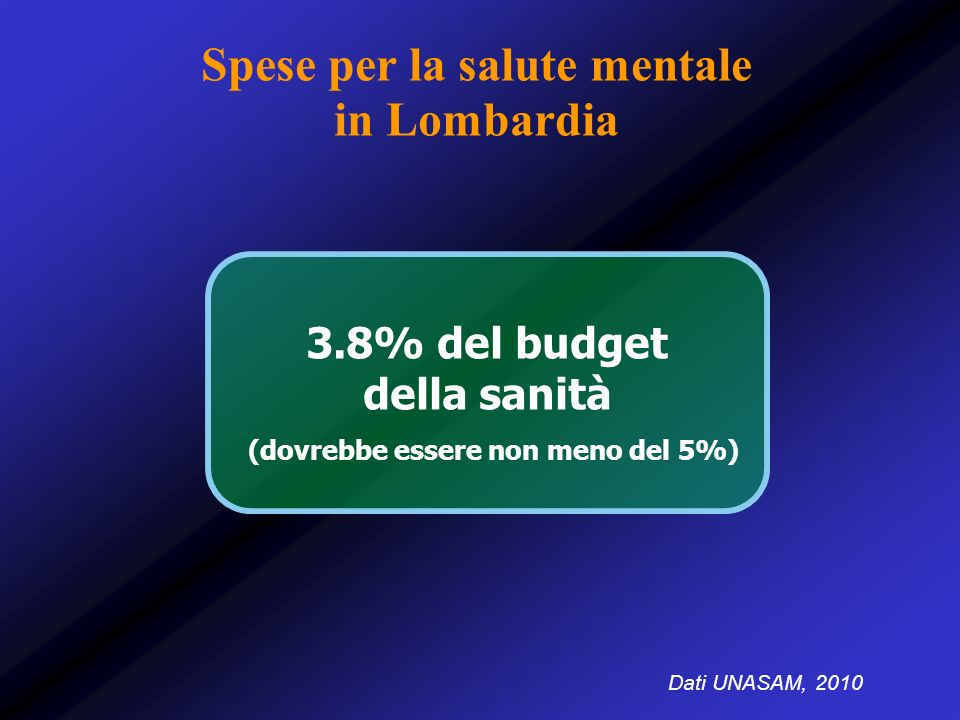 Spese per la salute mentale in Lombardia
