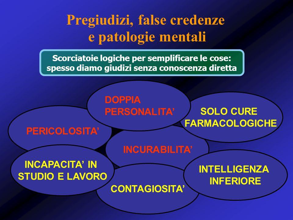 Pregiudizi, false credenze e patologie mentali