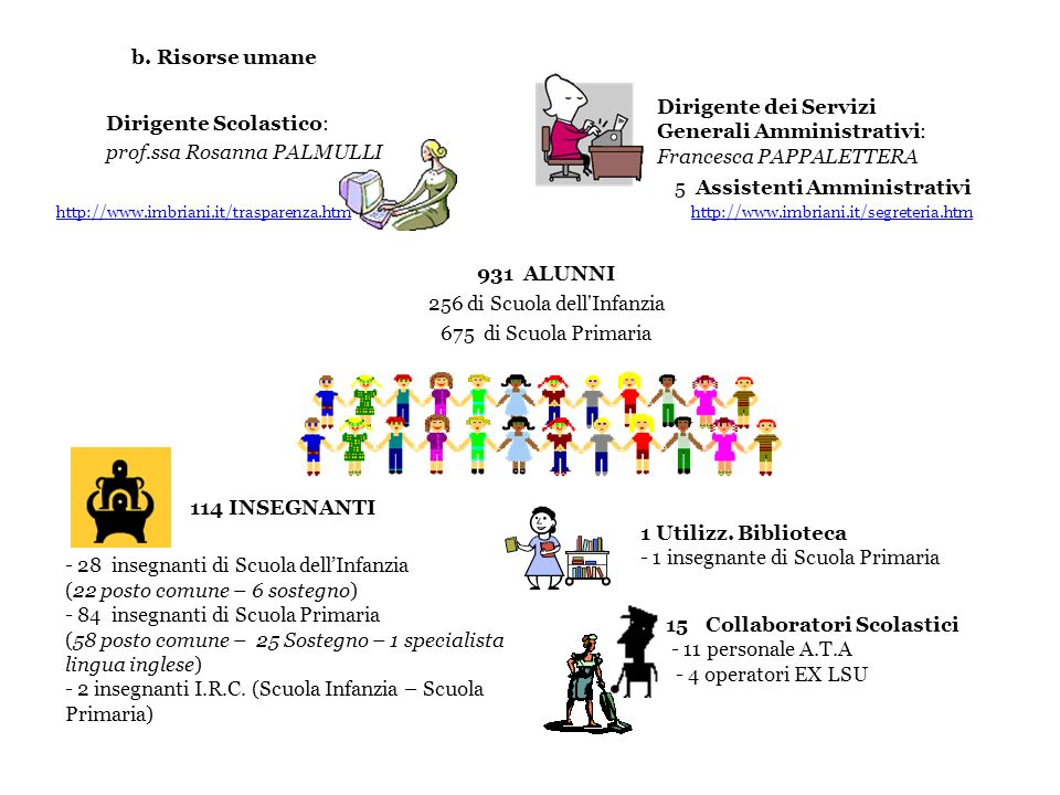 931 ALUNNI 256 di Scuola dell Infanzia 675 di Scuola Primaria