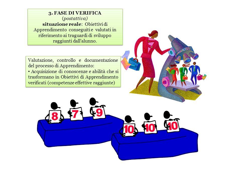 3. FASE DI VERIFICA (postattiva)