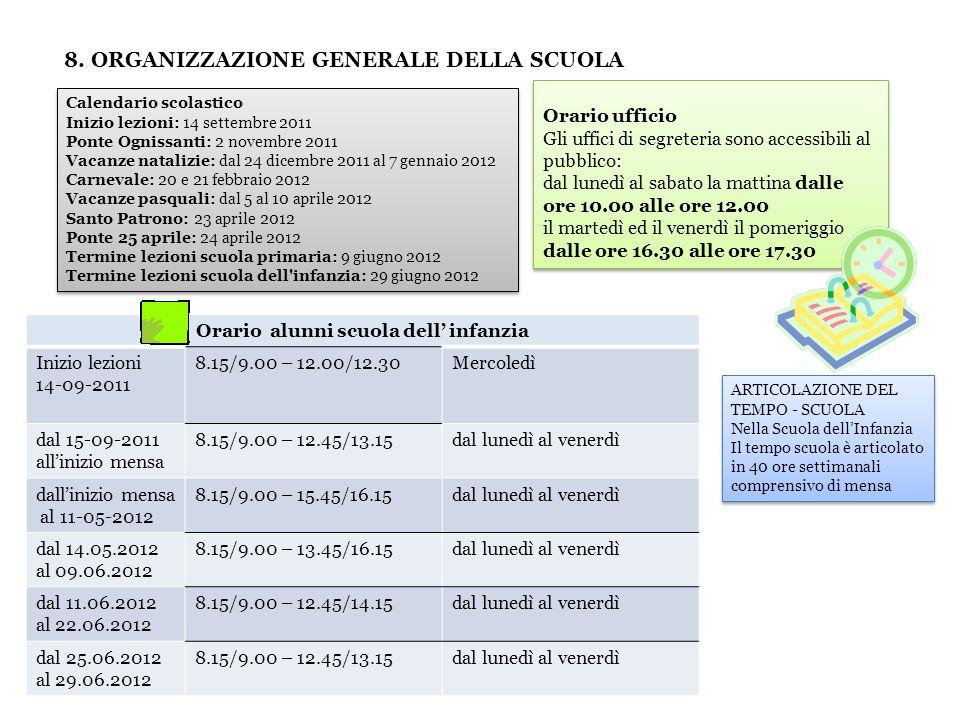 8. ORGANIZZAZIONE GENERALE DELLA SCUOLA