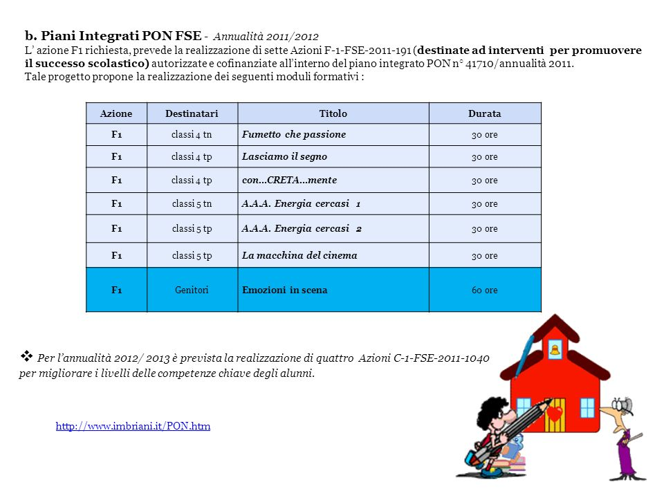 b. Piani Integrati PON FSE - Annualità 2011/2012