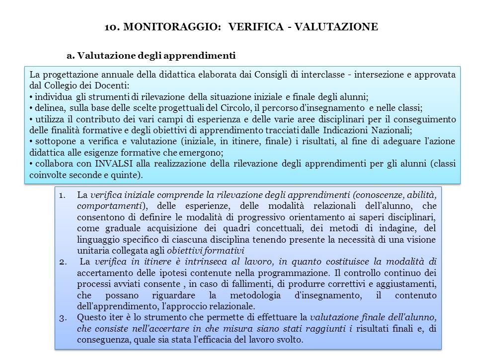 10. MONITORAGGIO: VERIFICA - VALUTAZIONE