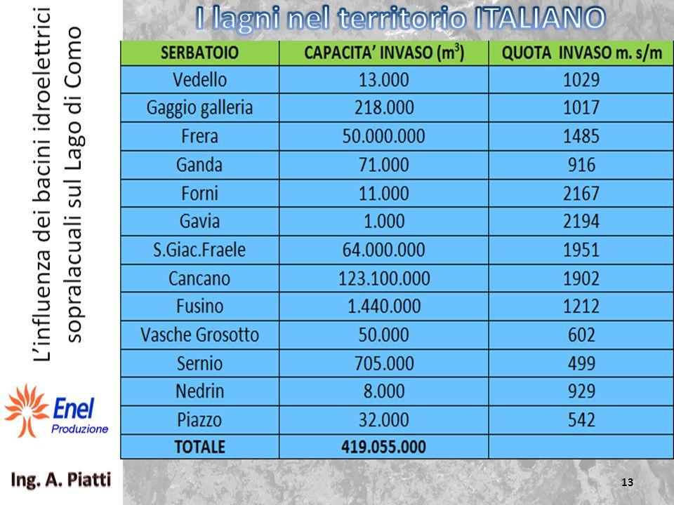 I lagni nel territorio ITALIANO