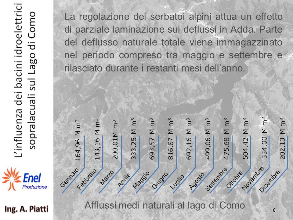 Afflussi medi naturali al lago di Como