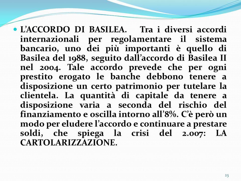 L'ACCORDO DI BASILEA.