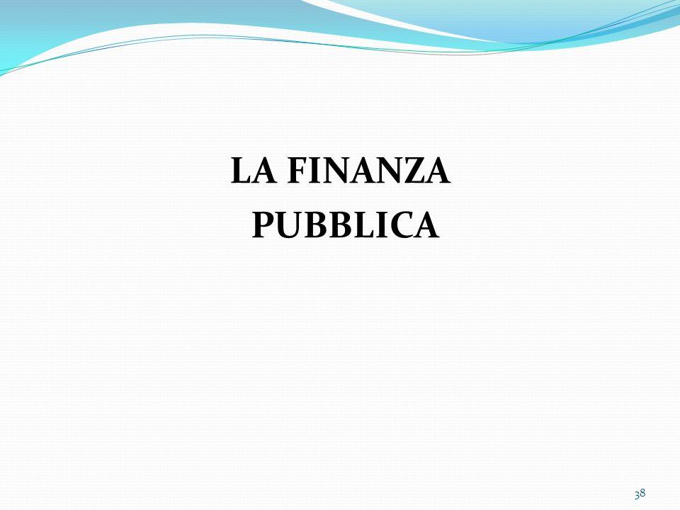 LA FINANZA PUBBLICA