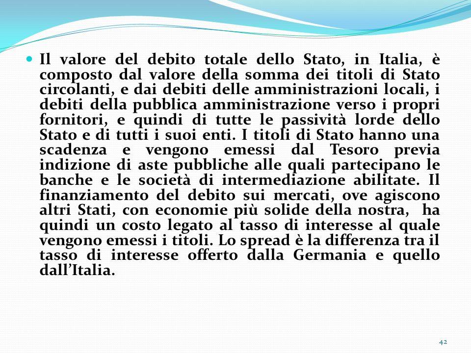 Il valore del debito totale dello Stato, in Italia, è composto dal valore della somma dei titoli di Stato circolanti, e dai debiti delle amministrazioni locali, i debiti della pubblica amministrazione verso i propri fornitori, e quindi di tutte le passività lorde dello Stato e di tutti i suoi enti.