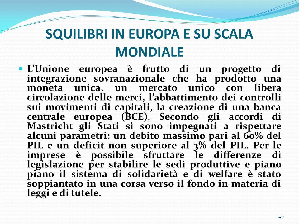 SQUILIBRI IN EUROPA E SU SCALA MONDIALE