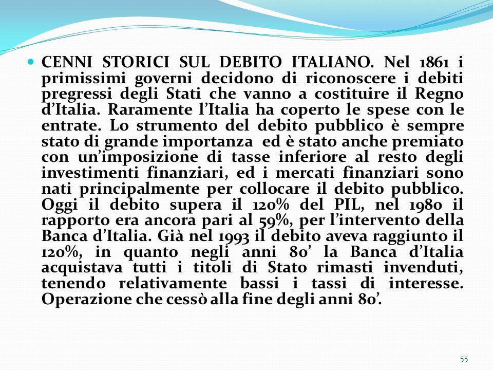 CENNI STORICI SUL DEBITO ITALIANO