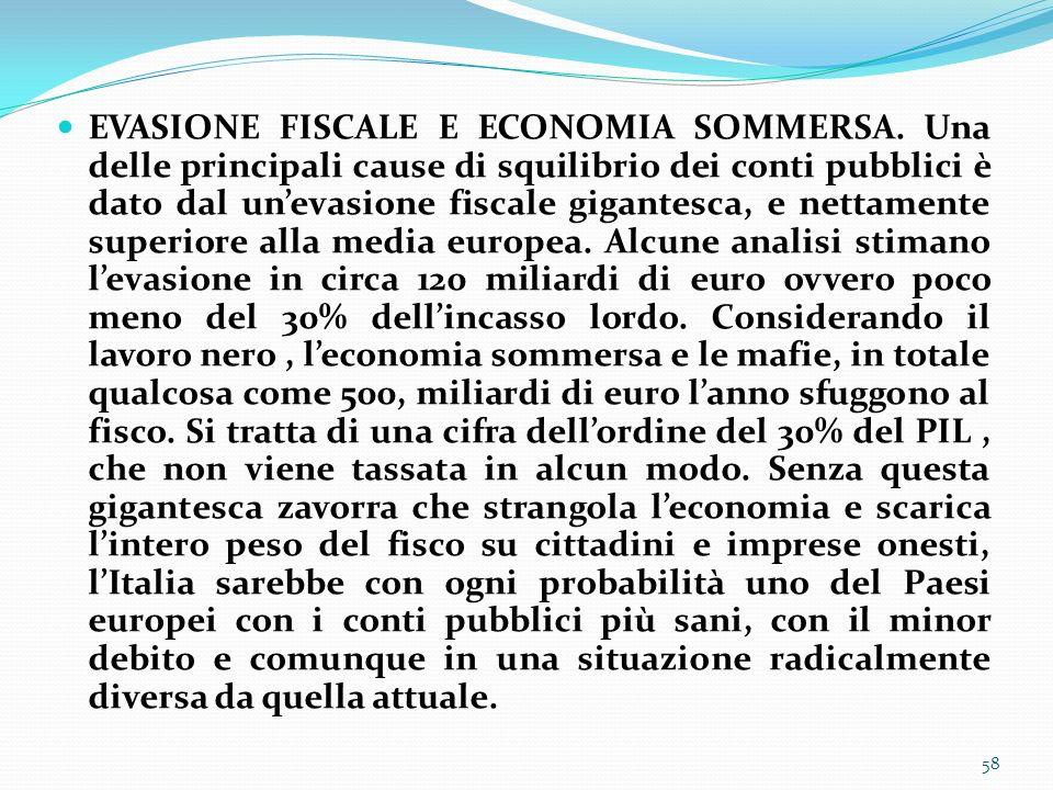 EVASIONE FISCALE E ECONOMIA SOMMERSA