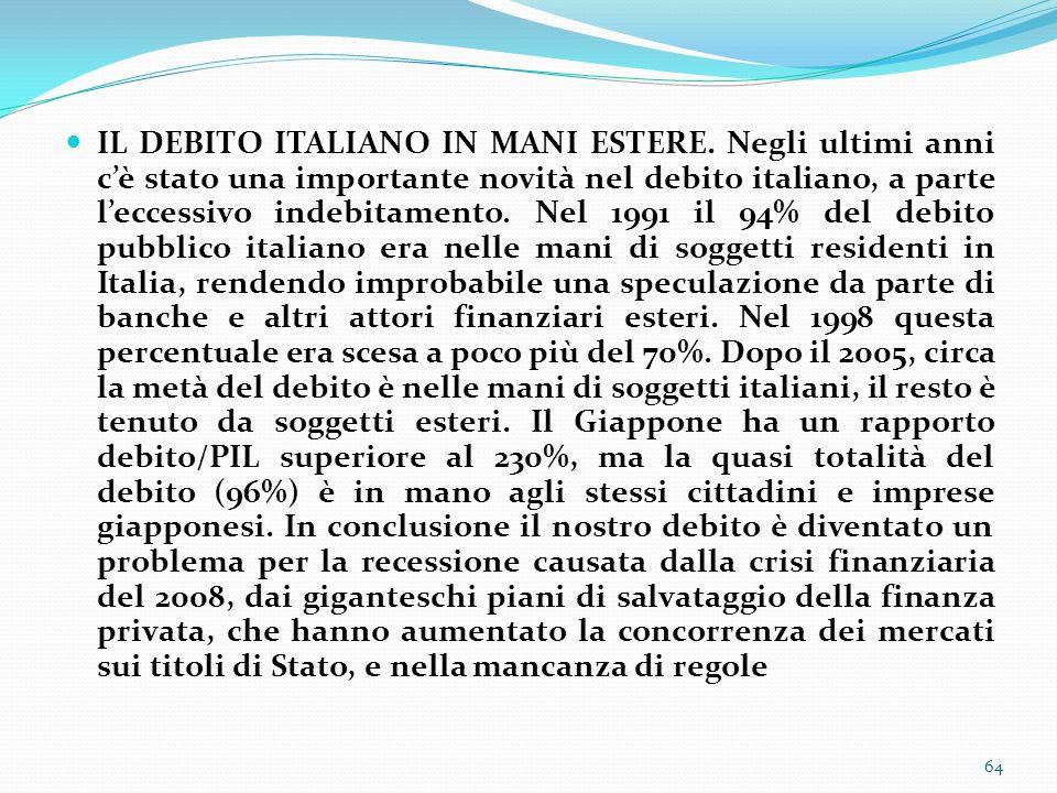 IL DEBITO ITALIANO IN MANI ESTERE