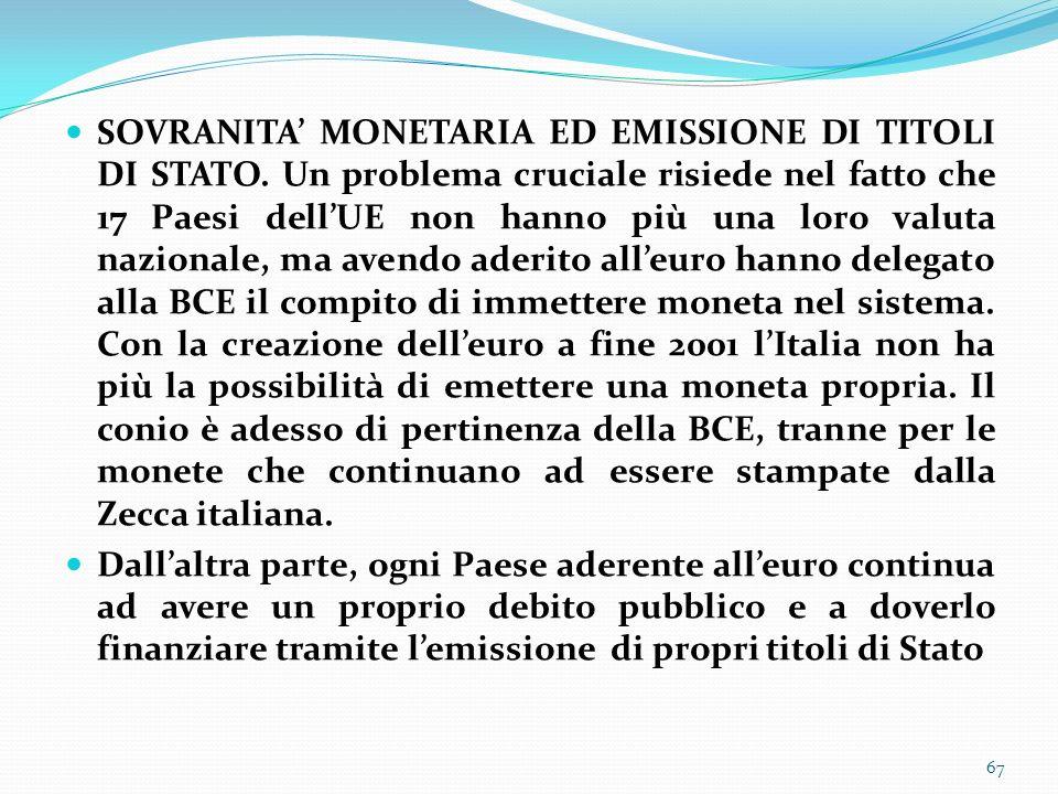 SOVRANITA' MONETARIA ED EMISSIONE DI TITOLI DI STATO