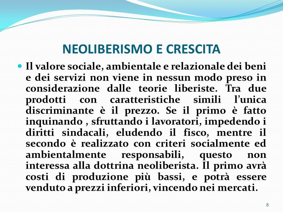 NEOLIBERISMO E CRESCITA