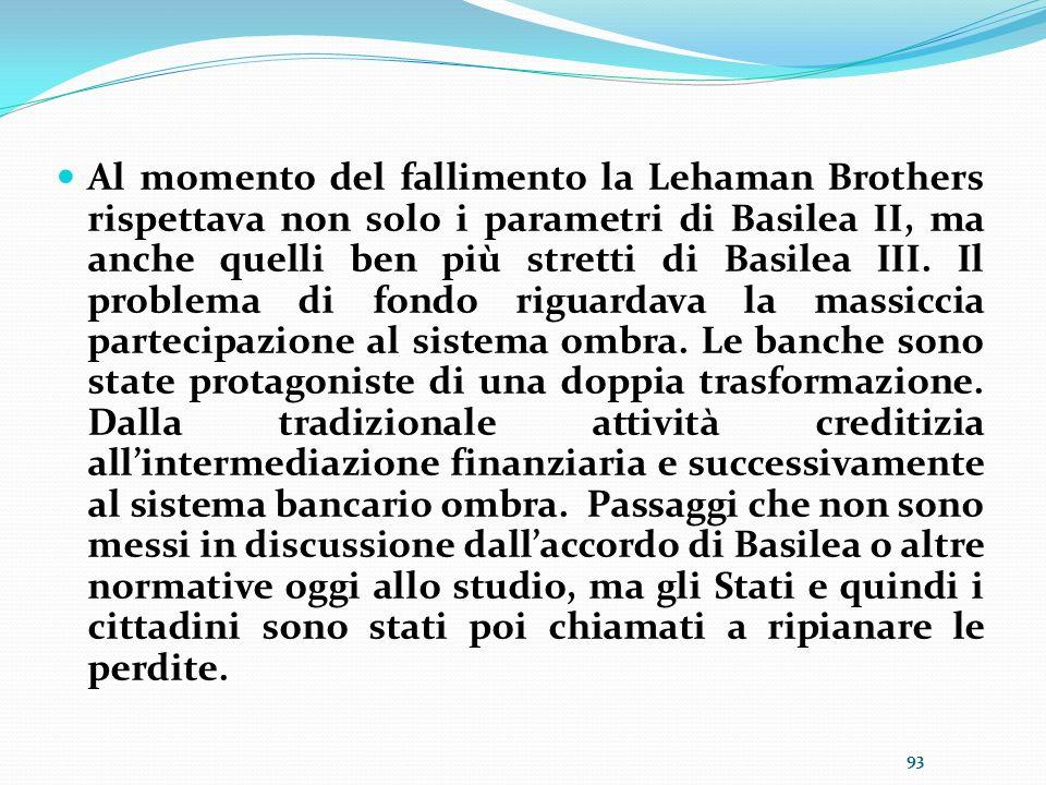 Al momento del fallimento la Lehaman Brothers rispettava non solo i parametri di Basilea II, ma anche quelli ben più stretti di Basilea III.