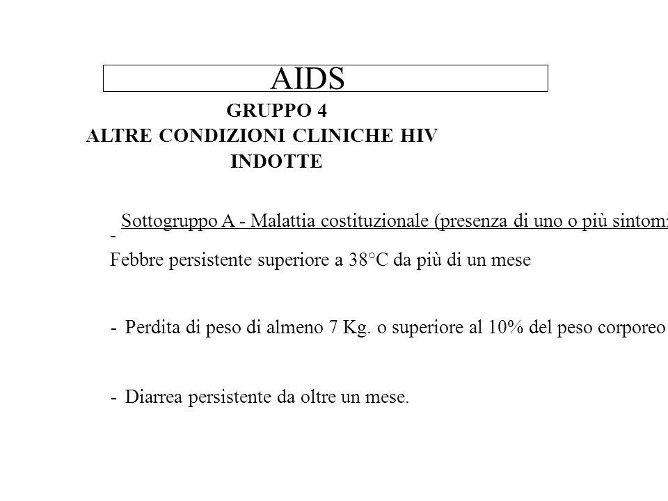 AIDS GRUPPO 4 ALTRE CONDIZIONI CLINICHE HIV INDOTTE