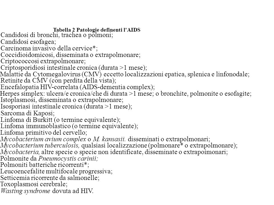 Candidosi di bronchi, trachea o polmoni; Candidosi esofagea;