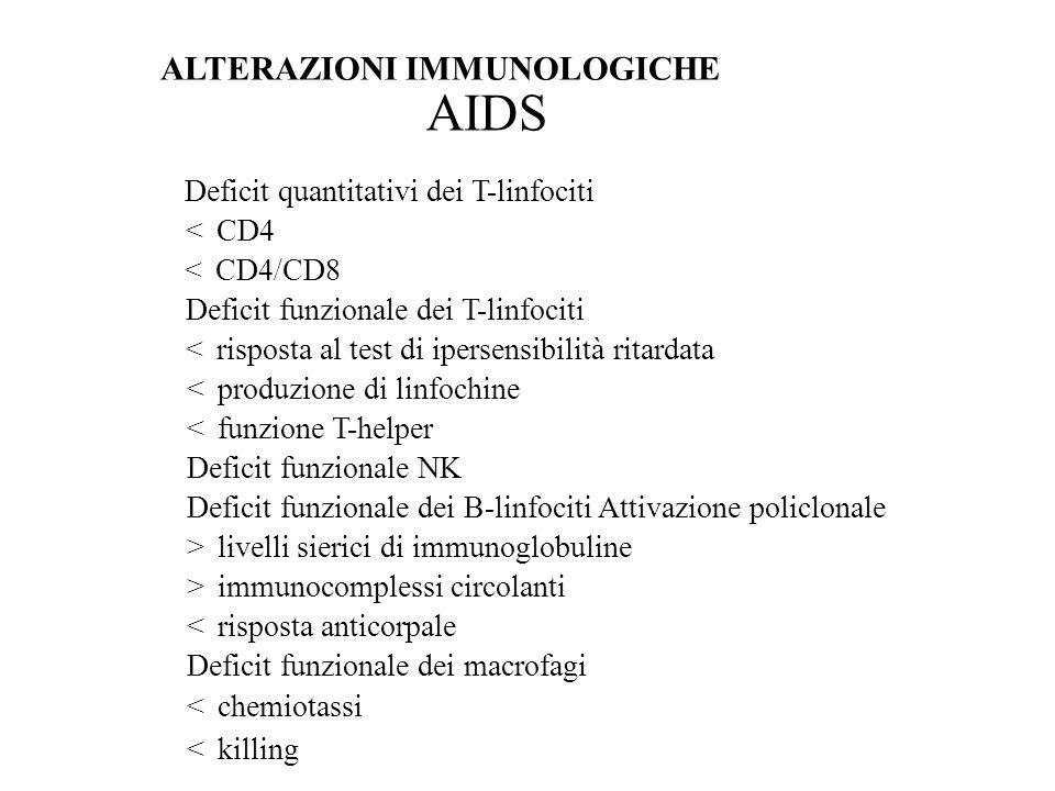 AIDS ALTERAZIONI IMMUNOLOGICHE Deficit quantitativi dei T-linfociti