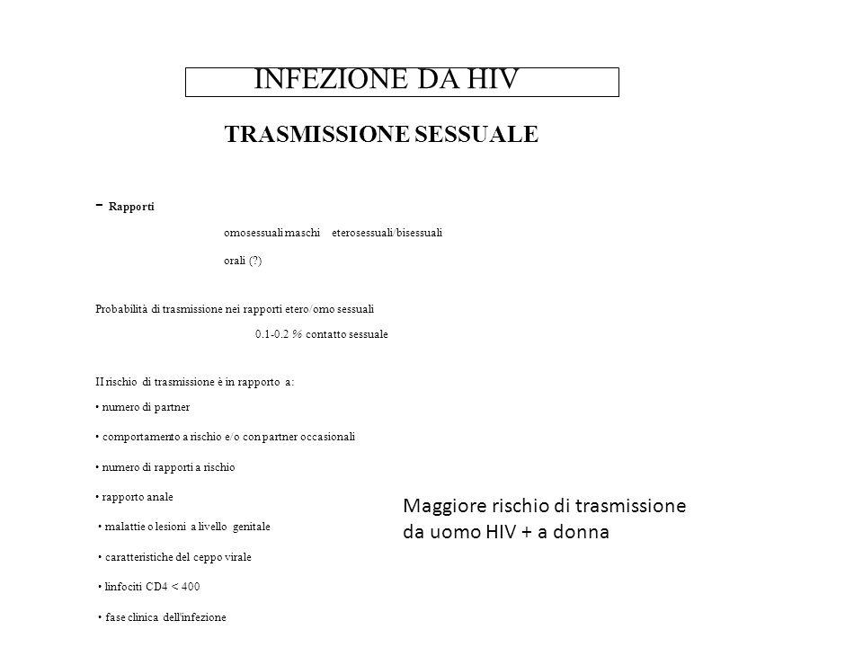 INFEZIONE DA HIV TRASMISSIONE SESSUALE - Rapporti
