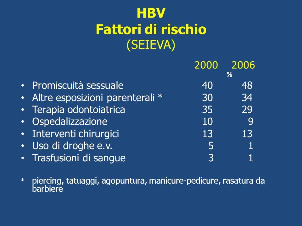 HBV Fattori di rischio (SEIEVA)