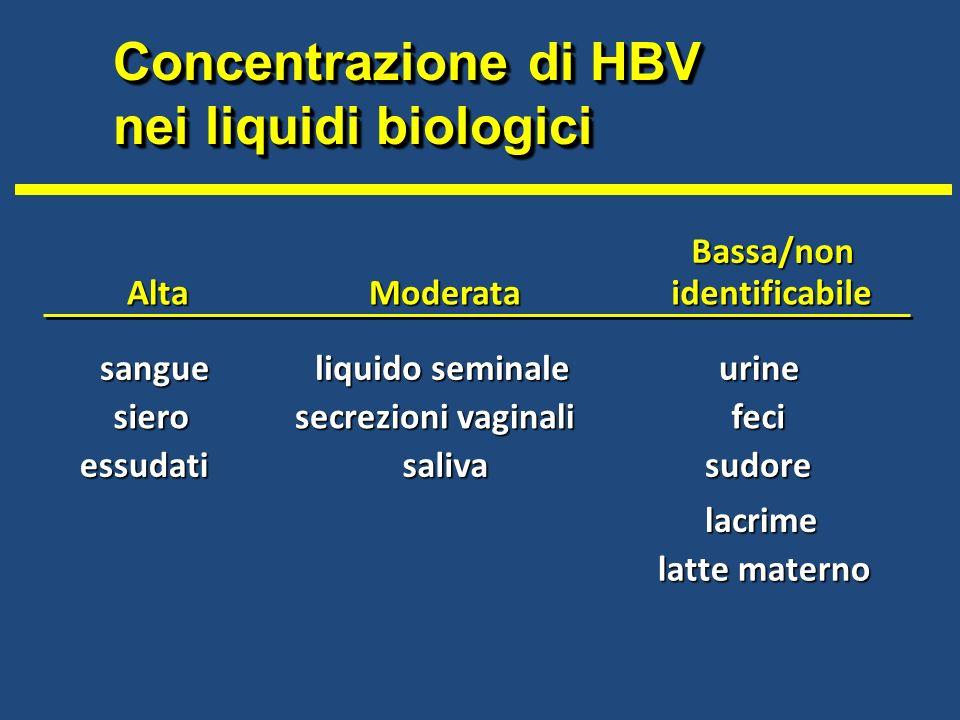 Concentrazione di HBV nei liquidi biologici Bassa/non Alta Moderata