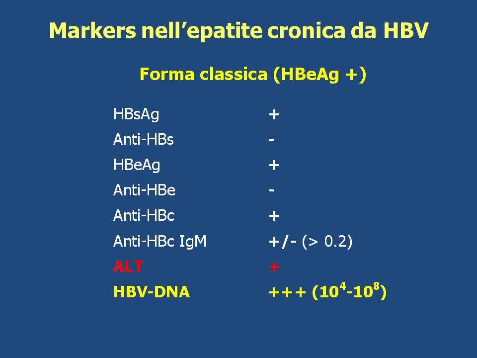 Markers nell'epatite cronica da HBV