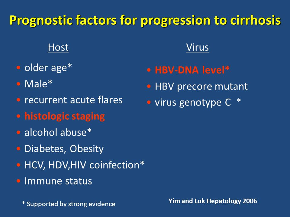 Prognostic factors for progression to cirrhosis