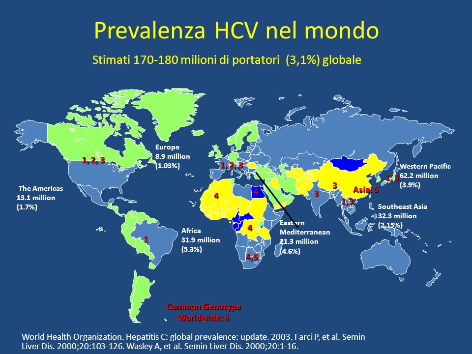 Prevalenza HCV nel mondo