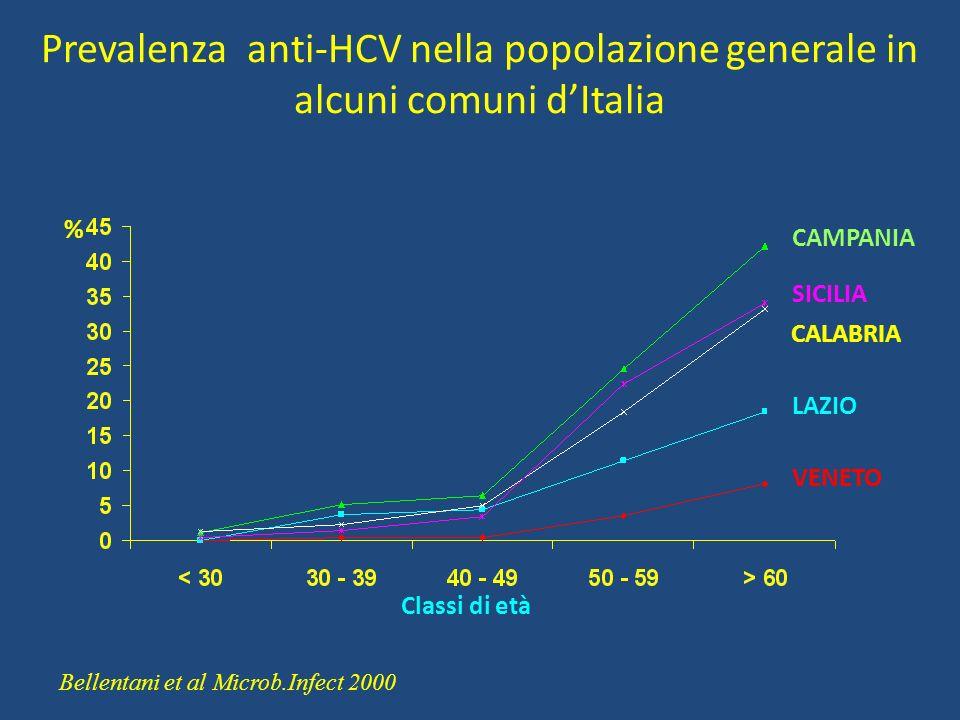 Prevalenza anti-HCV nella popolazione generale in alcuni comuni d'Italia