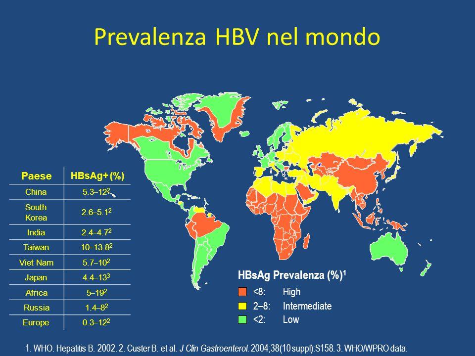 Prevalenza HBV nel mondo