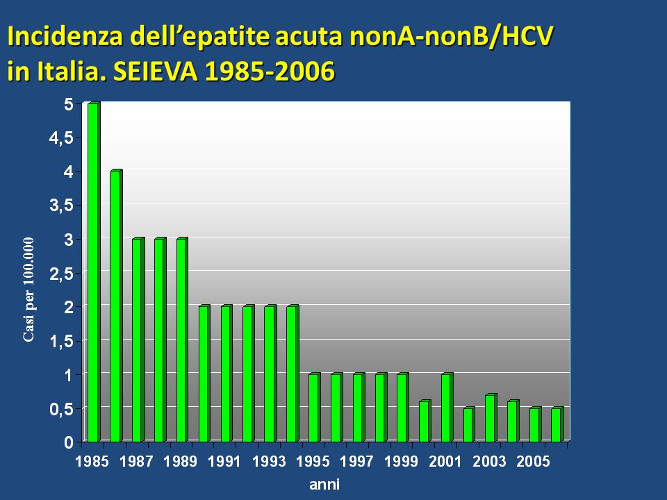 Incidenza dell'epatite acuta nonA-nonB/HCV in Italia. SEIEVA 1985-2006