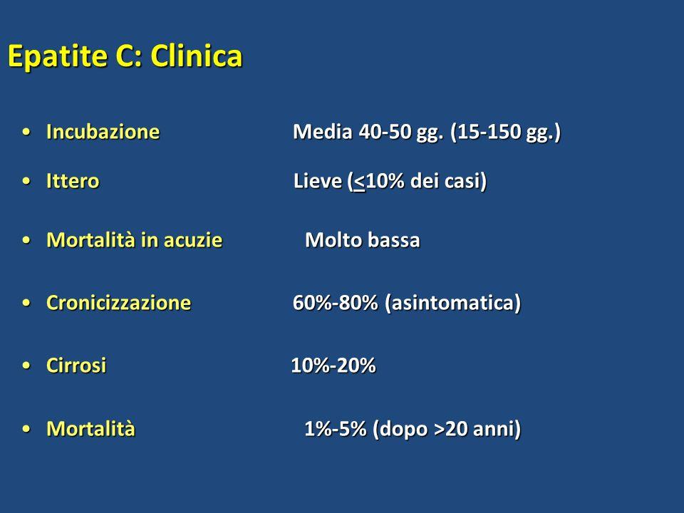 Epatite C: Clinica Incubazione Media 40-50 gg. (15-150 gg.)