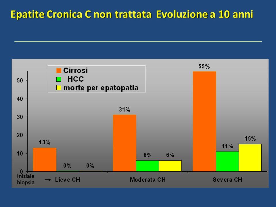 Epatite Cronica C non trattata Evoluzione a 10 anni