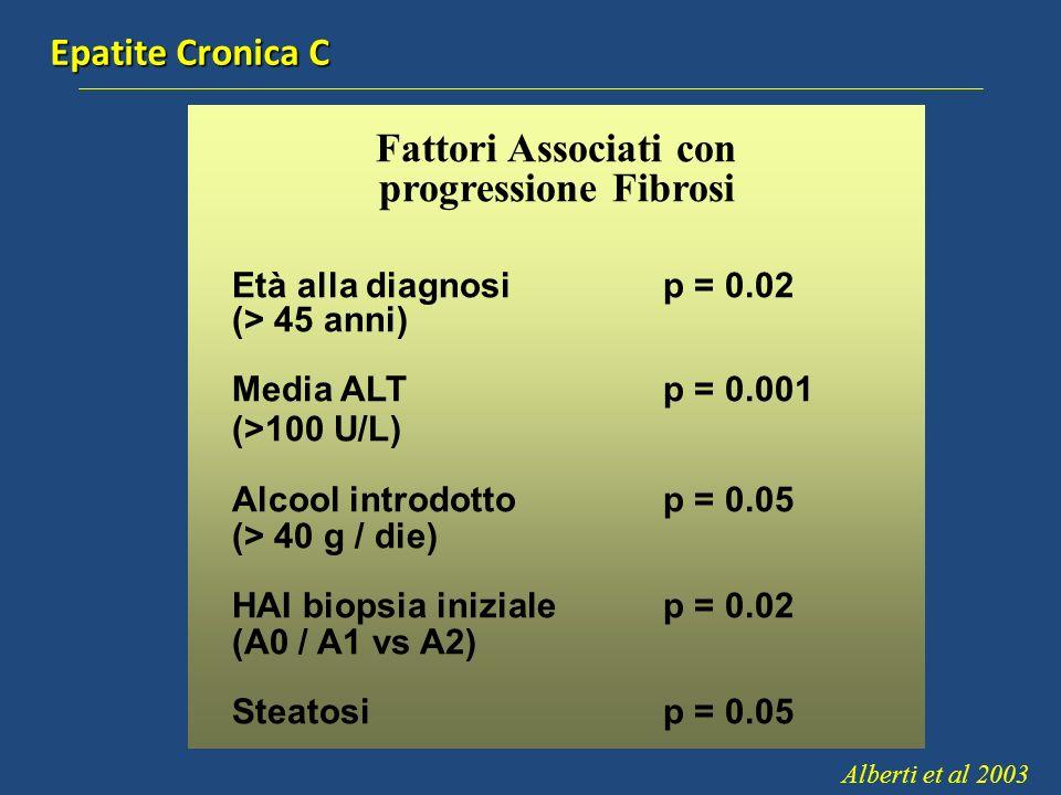 Fattori Associati con progressione Fibrosi Epatite Cronica C