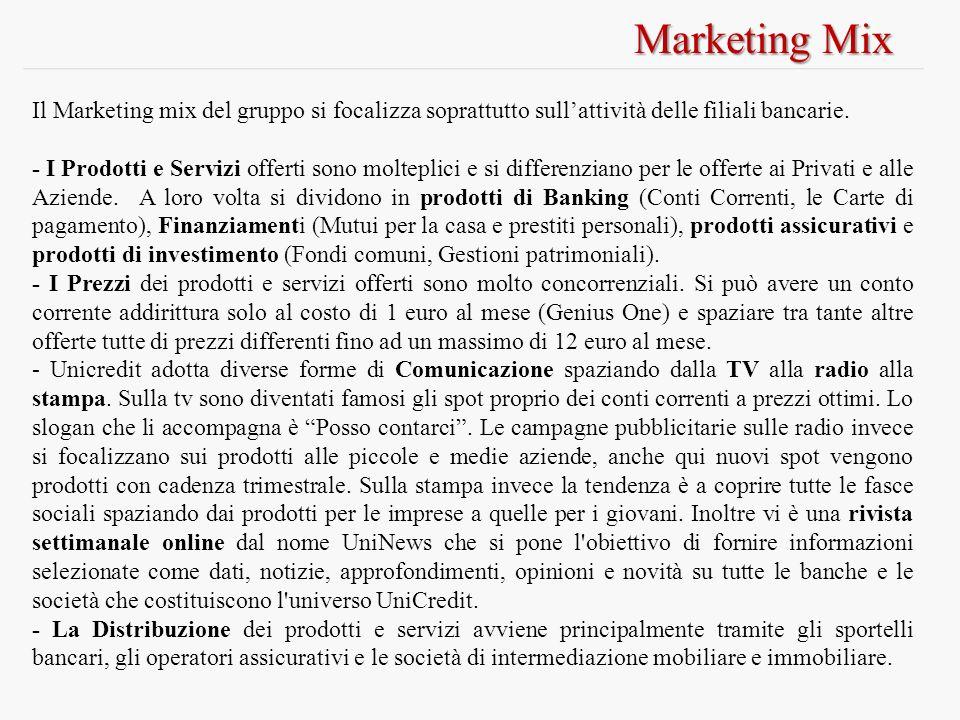 Marketing Mix Il Marketing mix del gruppo si focalizza soprattutto sull'attività delle filiali bancarie.