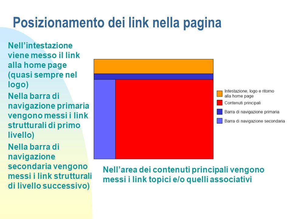 Posizionamento dei link nella pagina