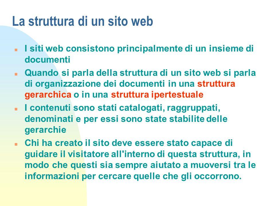 La struttura di un sito web