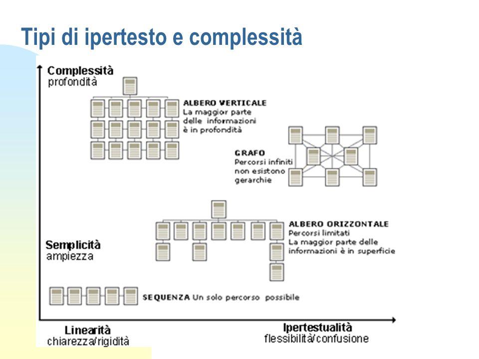 Tipi di ipertesto e complessità