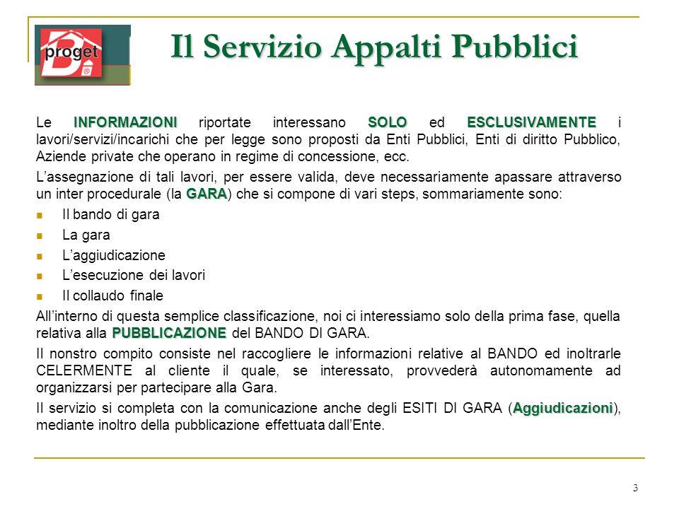 Il Servizio Appalti Pubblici