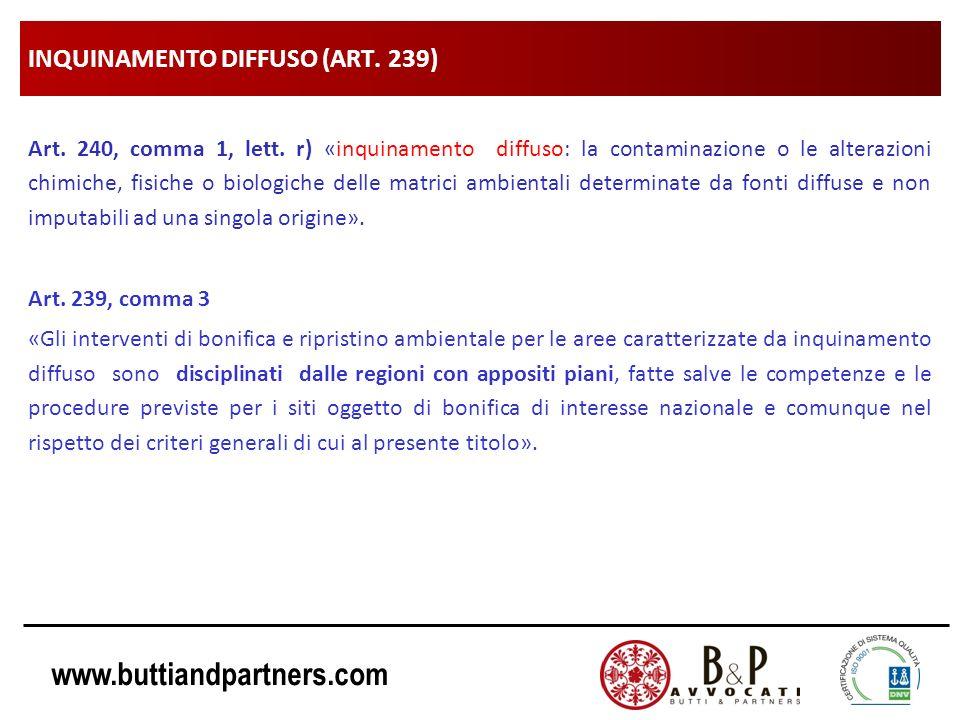 INQUINAMENTO DIFFUSO (ART. 239)