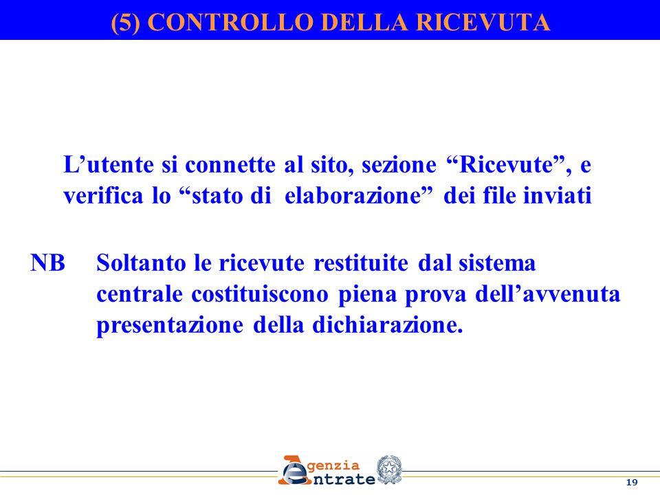 (5) CONTROLLO DELLA RICEVUTA