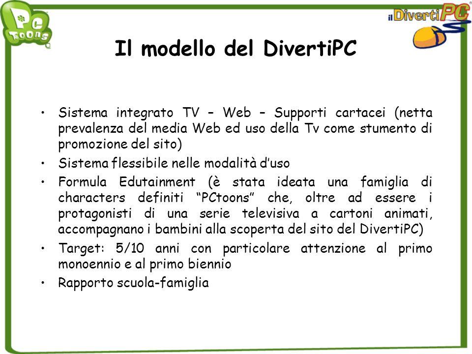 Il modello del DivertiPC