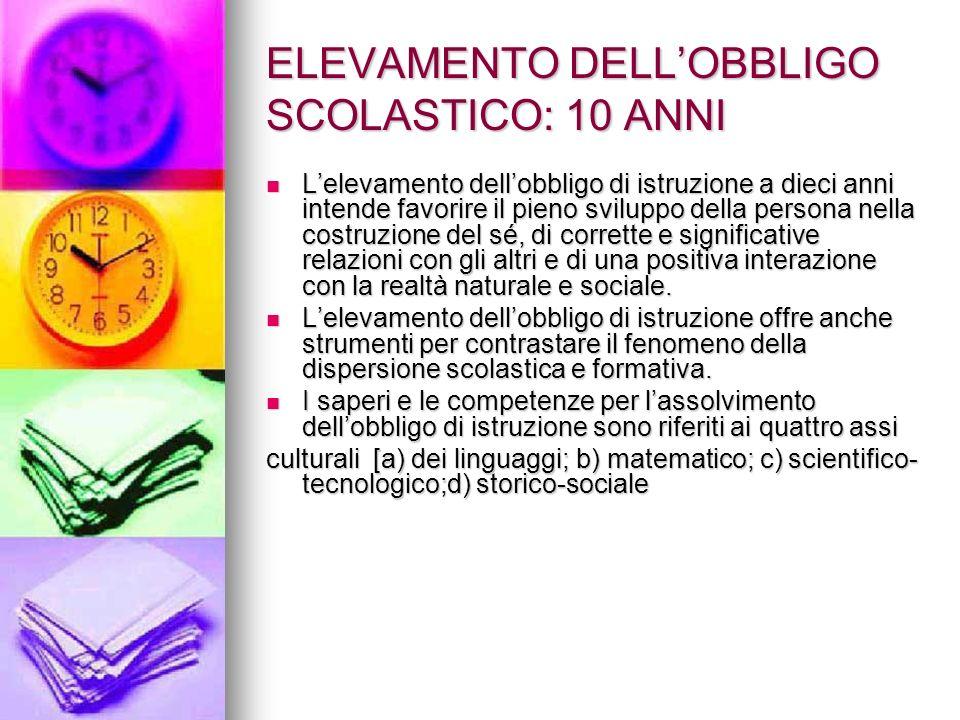 ELEVAMENTO DELL'OBBLIGO SCOLASTICO: 10 ANNI